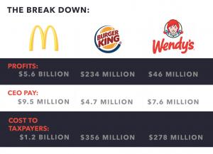 The-Breakdown-Companies-New